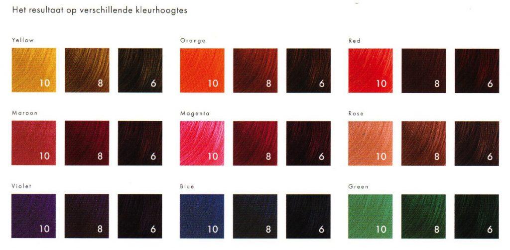 kleurhoogtes-color-chameleon-keune